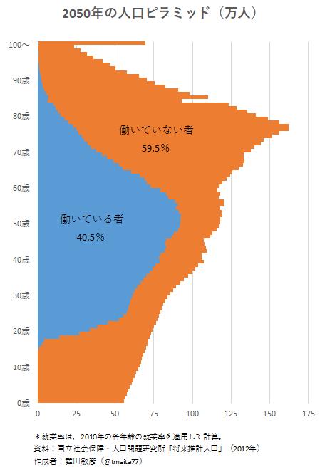 【社会】今年の赤ちゃん、2年連続100万人割れ=最少94万人−厚労省推計[17/12/22]★10 YouTube動画>6本 ->画像>214枚