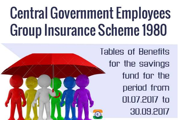central-government-employees-group-insurance-scheme