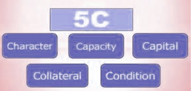 5C dalam Kredit