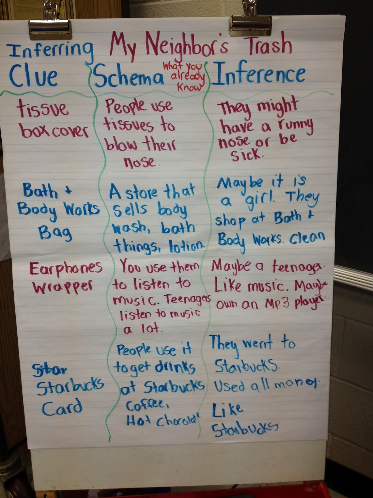 Second Grade Style February In Review