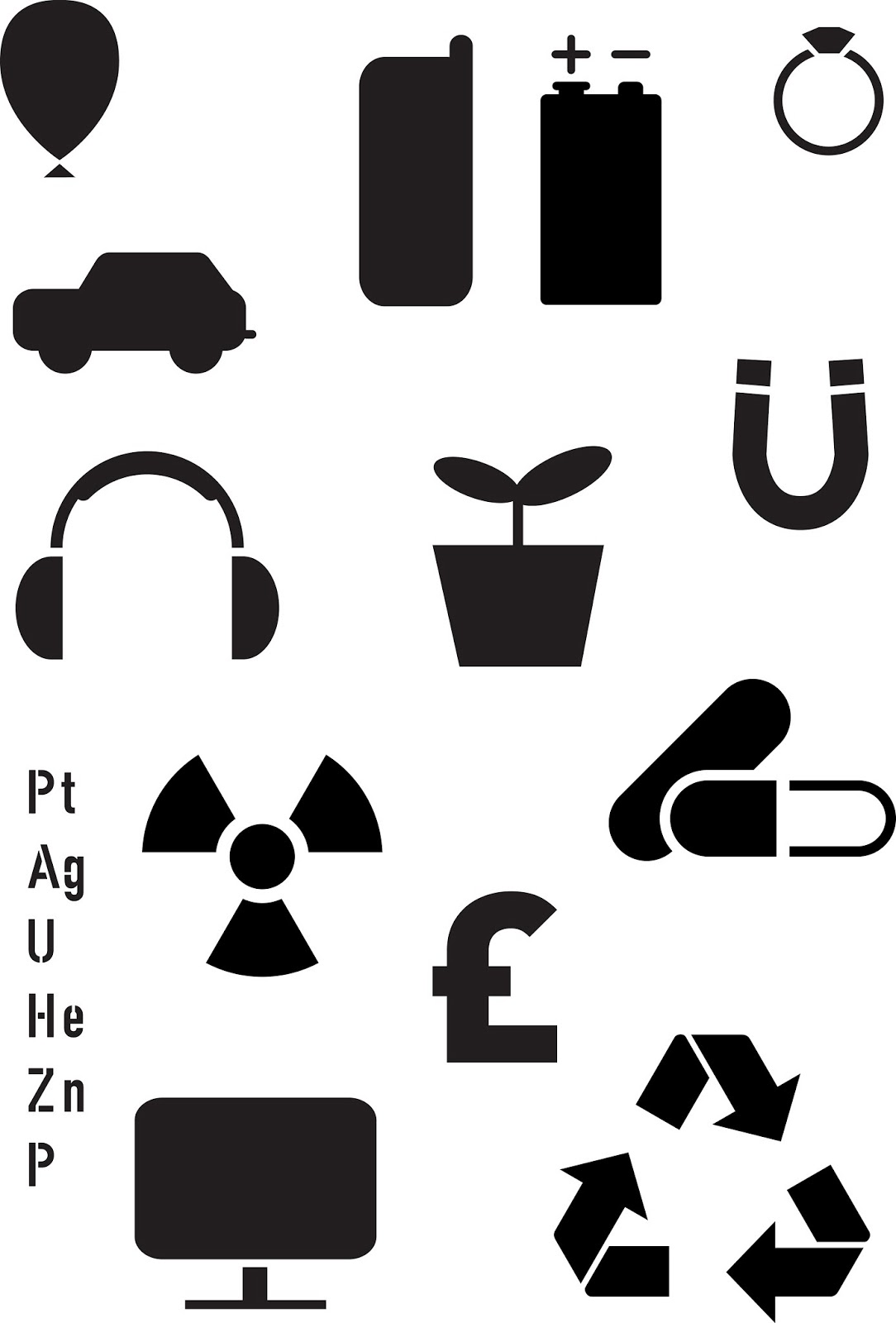 Bath Uni Science Project : The symbols designing