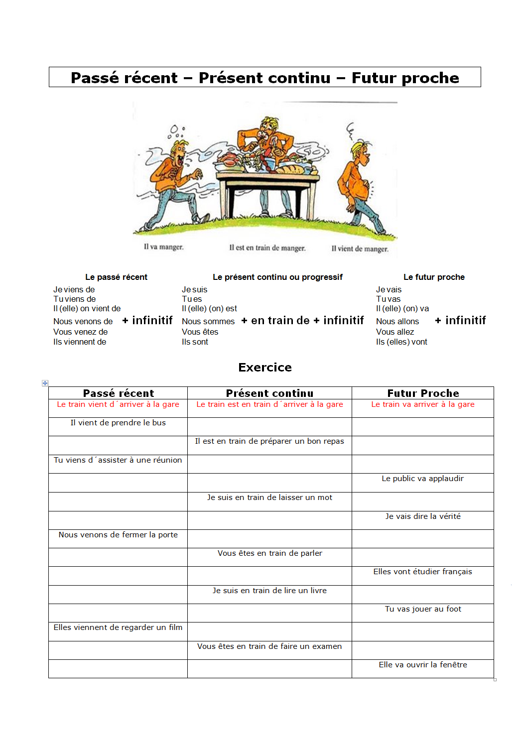 Le Futur Proche Worksheet Printable Worksheets And Activities For Teachers Parents Tutors And Homeschool Families