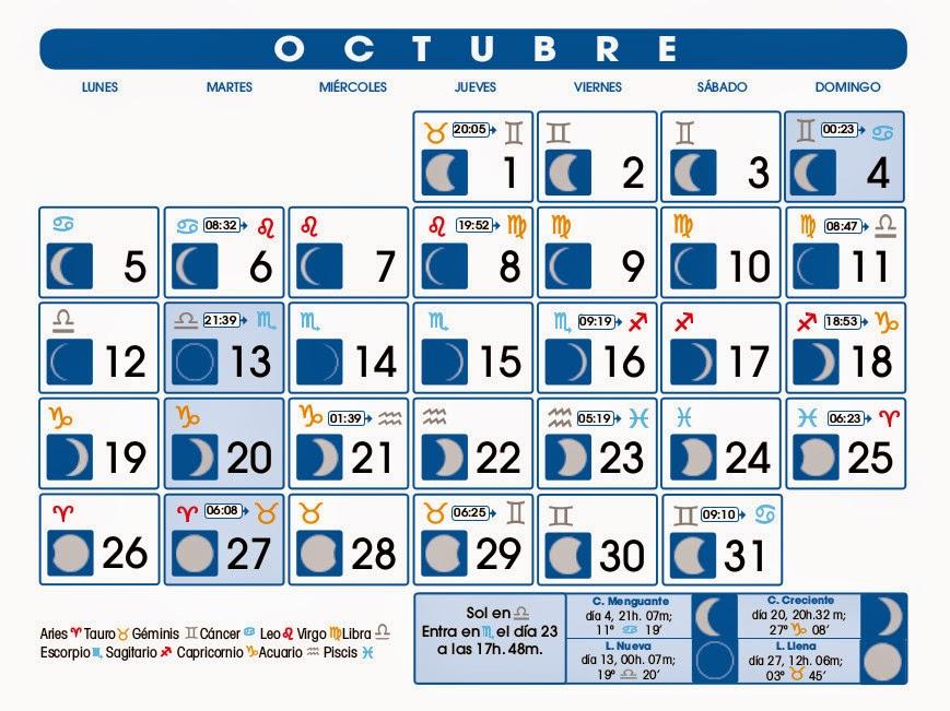 Calendario Lunar 2020 Pesca.Calendario Lunar Septiembre 2020