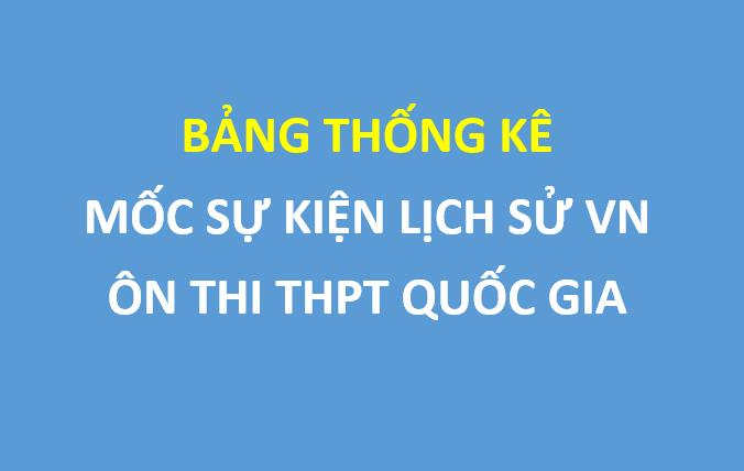 Bảng thống kê các mốc sự kiện lịch sử Việt Nam đầy đủ nhất