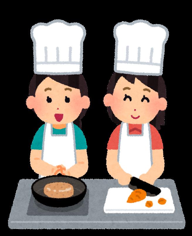 https://3.bp.blogspot.com/-PpUyIpHf2eM/VdL1DGWt-7I/AAAAAAAAw4s/RMOGGbRdp7A/s800/cooking_women.png