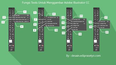 Tutorial Desain Grafis, Belajar Adobe Illustrator, Cara Membuat desain di Illustrator