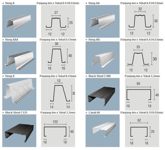 harga rangka atap baja ringan di malang daftar berbagai bentuk dan ukuran ...