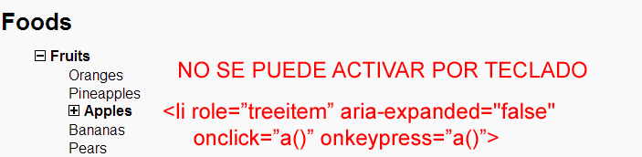 Un árbol desplegable con un elemento que no se podrá activar por teclado porque incluye los eventos onclick y onkeypress directamente en la etiqueta LI