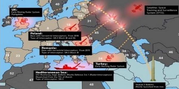 Έτοιμο το σκηνικό-πλαίσιο για ανά πάσα στιγμή πυρηνική επίθεση στη Ρωσία