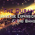 The Quran about expansion of the universe and the Big Bang theory
