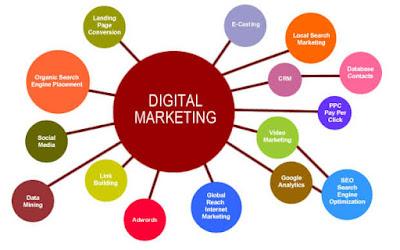 Những ưu điểm nổi bậc của Digital Marketing