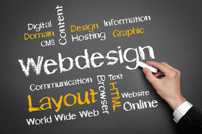 Sequence Stages of Website Development