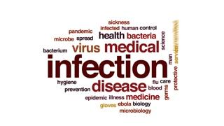 infeksi-www.healthnote25.com