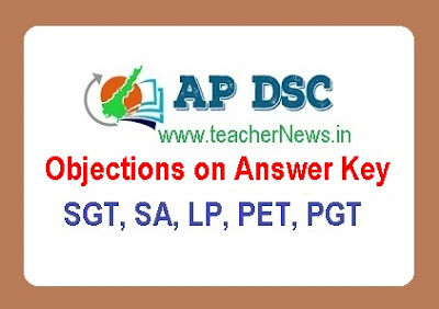 How to submit AP DSC Objections on Initial Keys at apdsc.apcfss.in