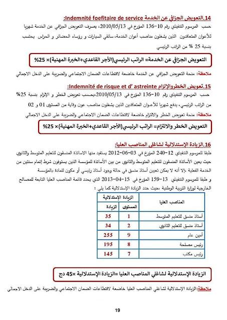 الرواتب قطاع التربية بلام ياسين 19.jpg