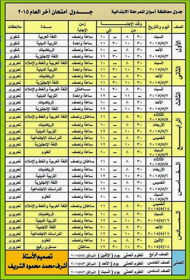 جداول امتحانات كل فرق أسوان أخر العام2015 أسو%D