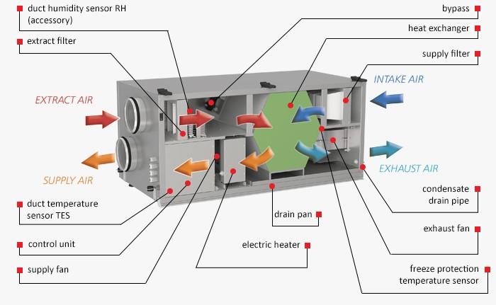 Techshore Inspection Services