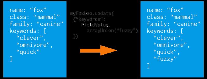 The Firebase Blog Better Arrays In Cloud Firestore