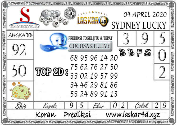 Prediksi Sydney Lucky Today LASKAR4D 04 APRIL 2020