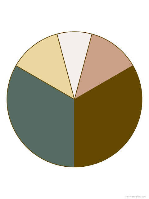muted teal, brown, soft yellow and dusty blush