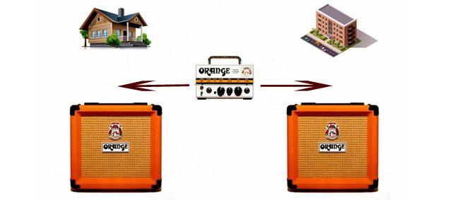 Ventajas de los Amplificadores Stack para Guitarra Eléctrica
