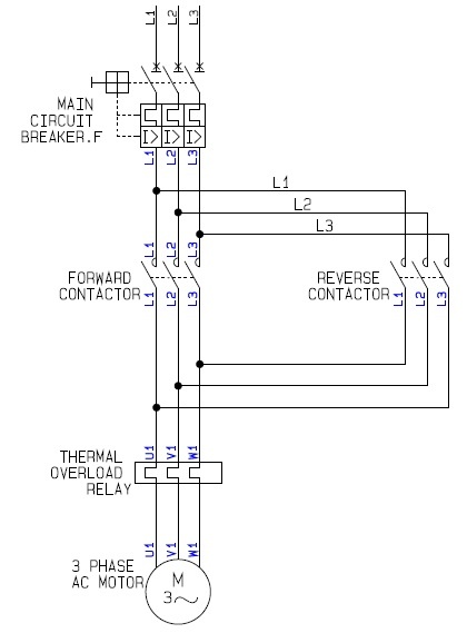 3 phase roller door wiring diagram scosche line out converter a how to guide for the power circuit of forward reverse electric motor controller ...