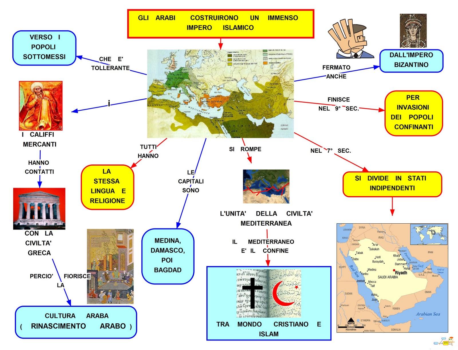 Ben noto Mappa concettuale: Civiltà araba NK18