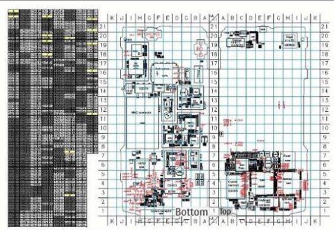 Cara membaca blok schematic diagram ponsel ilmu service hp itu saja penjelasan mengenai blog diagram atau schematic diagram ponsel yang kita bahas ccuart Images