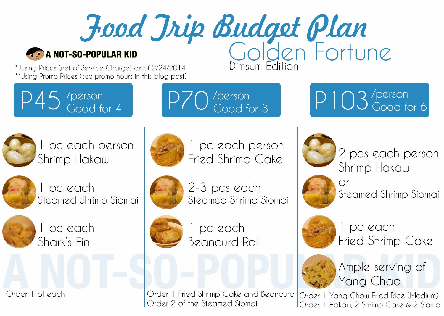 Chinese Dimsum Food Trip Budget Plan