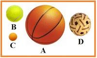 Soal Latihan Matematika Kelas 1 SD Bangun Ruang Uraian