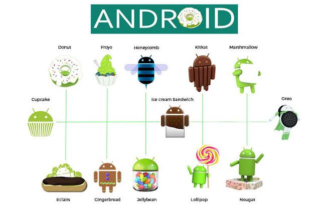 تعرف على اصدارك من الأندرويد Discover your version of an android