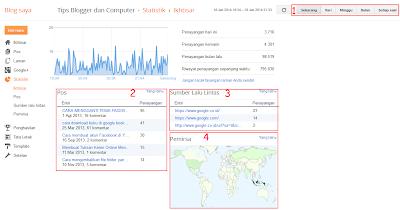 Mengenal menu statistik ikhtisar pos sumber lalu lintas dan pemirsa di blogger