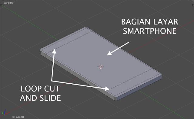 Bagian-bagian Loop Cut and Slide