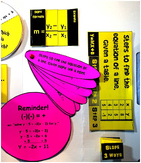 Algebra Interactive Notebook Flippables