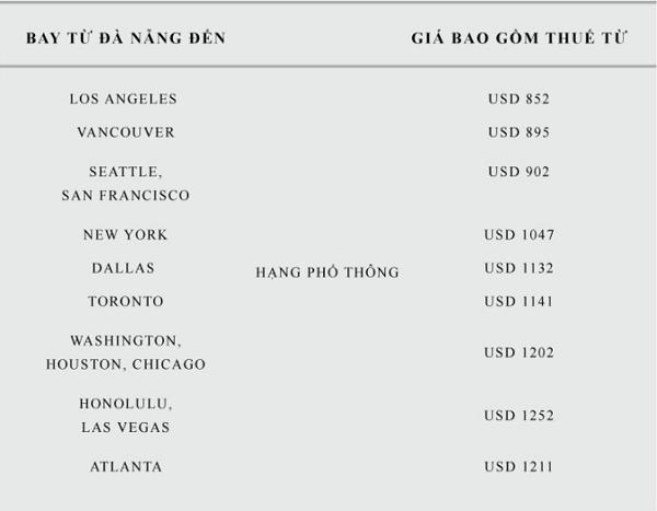 Giá vé khuyến mãi Korean Air đi Mỹ bay từ Đà Nẵng