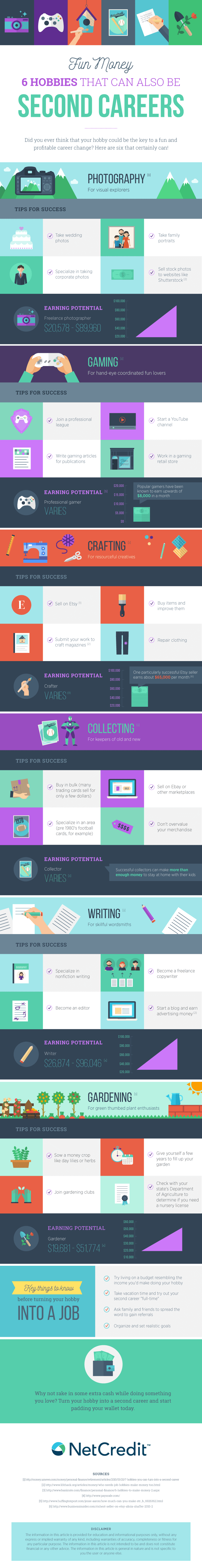 6 Hobbies That Can Also Be Second Careers - #infographic