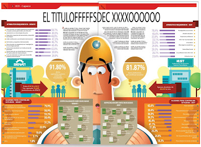 Ilustración Infografia CANAM