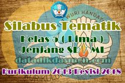 Silabus Tematik Kelas 5 SD/MI Kurikulum 2013