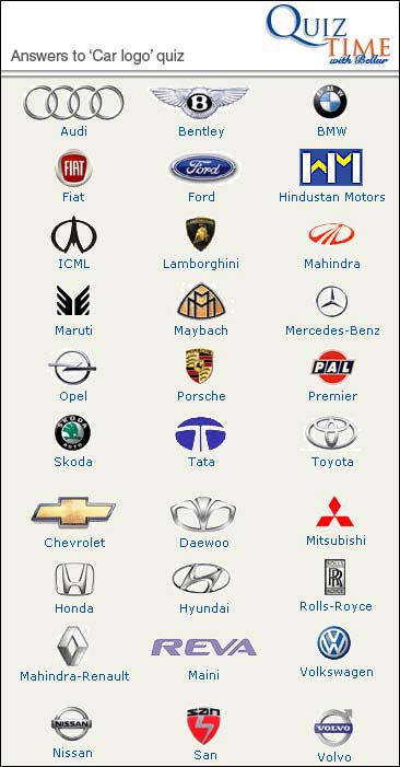 Logo Flush: Car Logo
