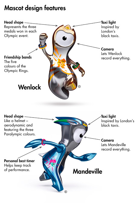 Olympic Memorabilia London 2012 Humor 2012 Olympic Mascot