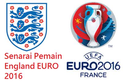 skuad Pemain England EURO 2016