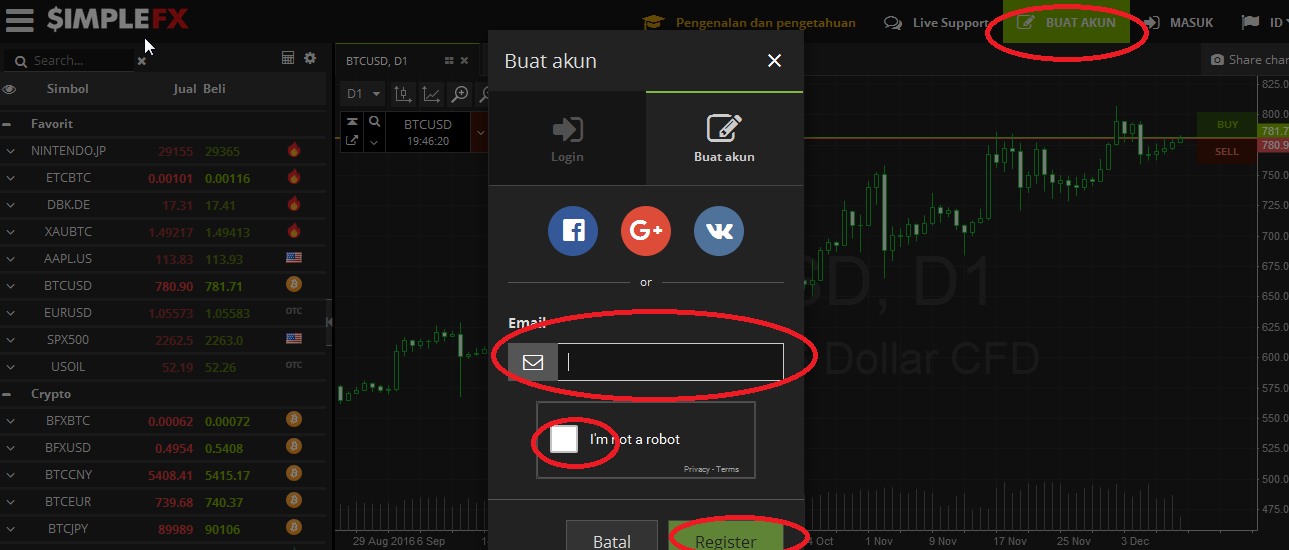 Cara trading option saham
