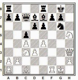 Posición de la partida de ajedrez Daudvardis- Bogdanovic (URSS, 1989)
