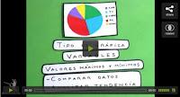 http://educacion.practicopedia.lainformacion.com/matematicas/como-analizar-una-grafica-2436