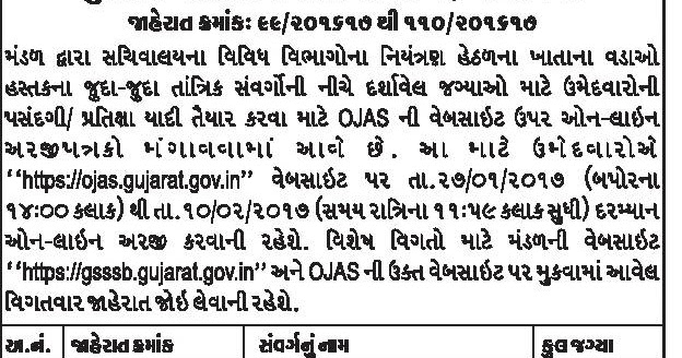 GSSSB Recruitment for 948 Engineers, Inspector, Assistant