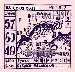Prediksi Togel Singapura Kamis 02-03-2017