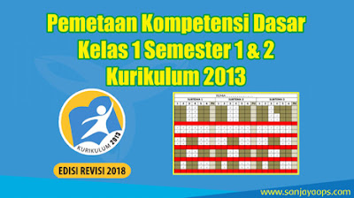 download pemetaan kd kelas 1 k13 semester 1 dan 2 tahun 2019/2020