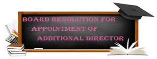 draft-board-resolution-for-appointment-of-additional-director