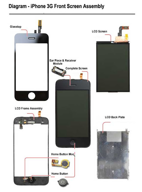 iphone 3g diagram the news for entertainment and technology. Black Bedroom Furniture Sets. Home Design Ideas