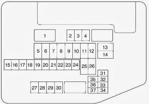 [DIAGRAM_4PO]  Cars & Fuses: 2013 Mazda CX9 - Fuses | Mazda Cx9 Fuse Box Location |  | Cars & Fuses - blogger